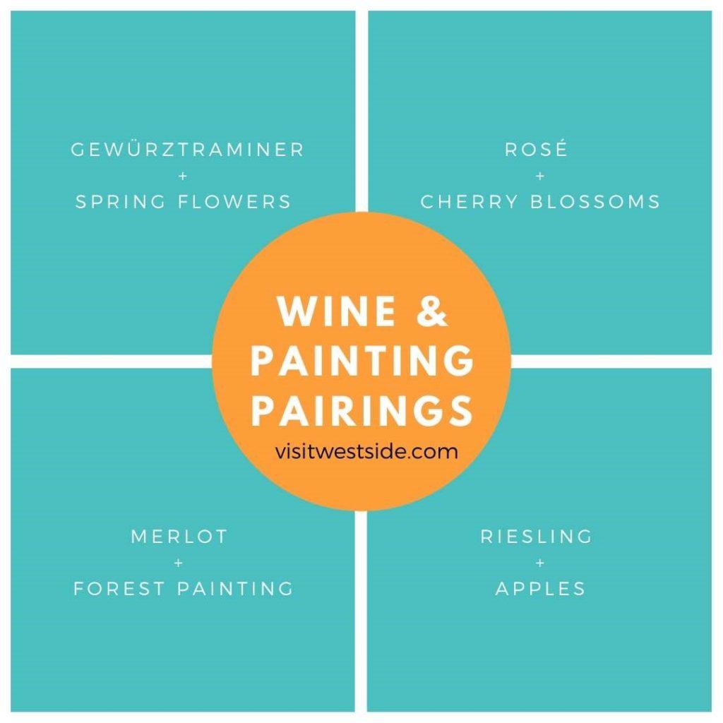 wine & painting pairings